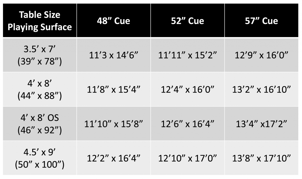 Superior Minimum Room Size By Cue Length